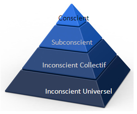 inconscient-universel